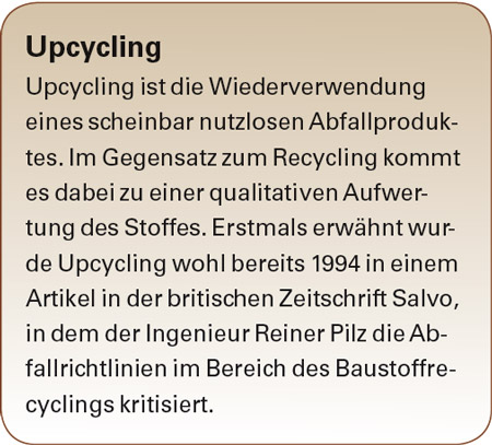 Kasten Definition: Upcycling